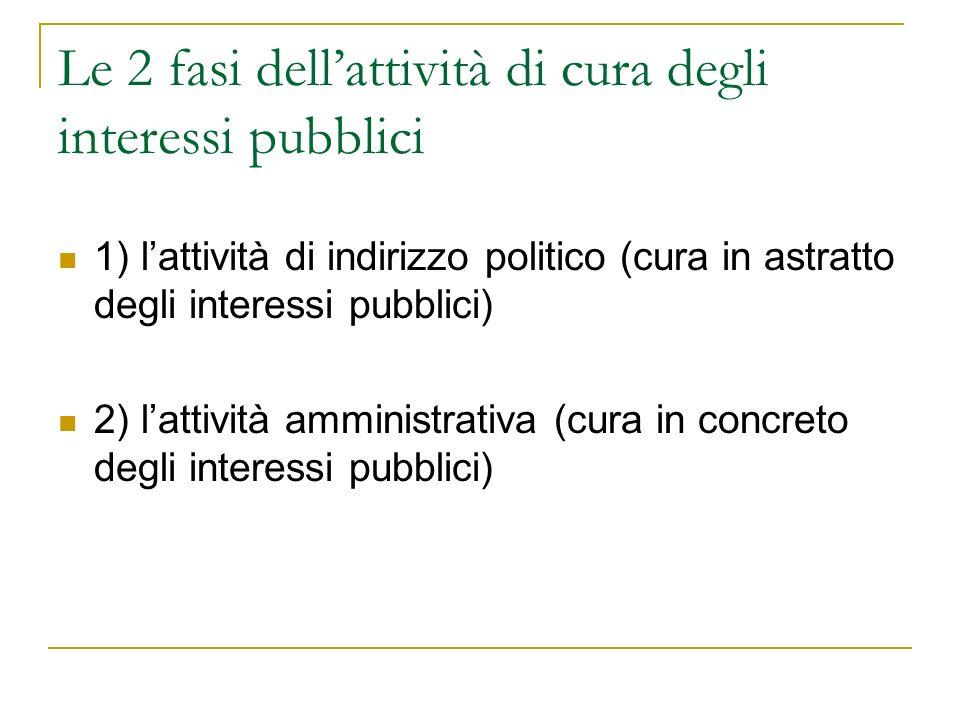 Le 2 fasi dellattività di cura degli interessi pubblici 1) lattività di indirizzo politico (cura in astratto degli interessi pubblici) 2) lattività amministrativa (cura in concreto degli interessi pubblici)