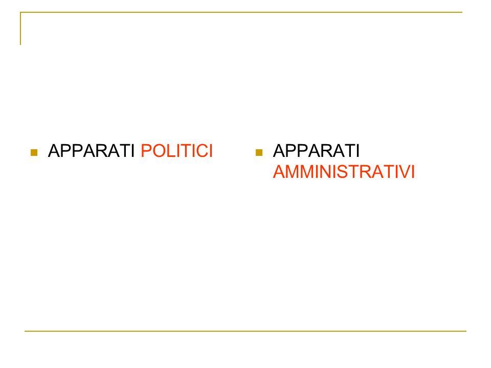 APPARATI POLITICI APPARATI AMMINISTRATIVI