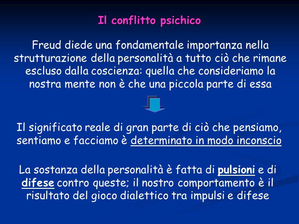 Il conflitto psichico Freud diede una fondamentale importanza nella strutturazione della personalità a tutto ciò che rimane escluso dalla coscienza: quella che consideriamo la nostra mente non è che una piccola parte di essa Il significato reale di gran parte di ciò che pensiamo, sentiamo e facciamo è determinato in modo inconscio La sostanza della personalità è fatta di pulsioni e di difese contro queste; il nostro comportamento è il risultato del gioco dialettico tra impulsi e difese