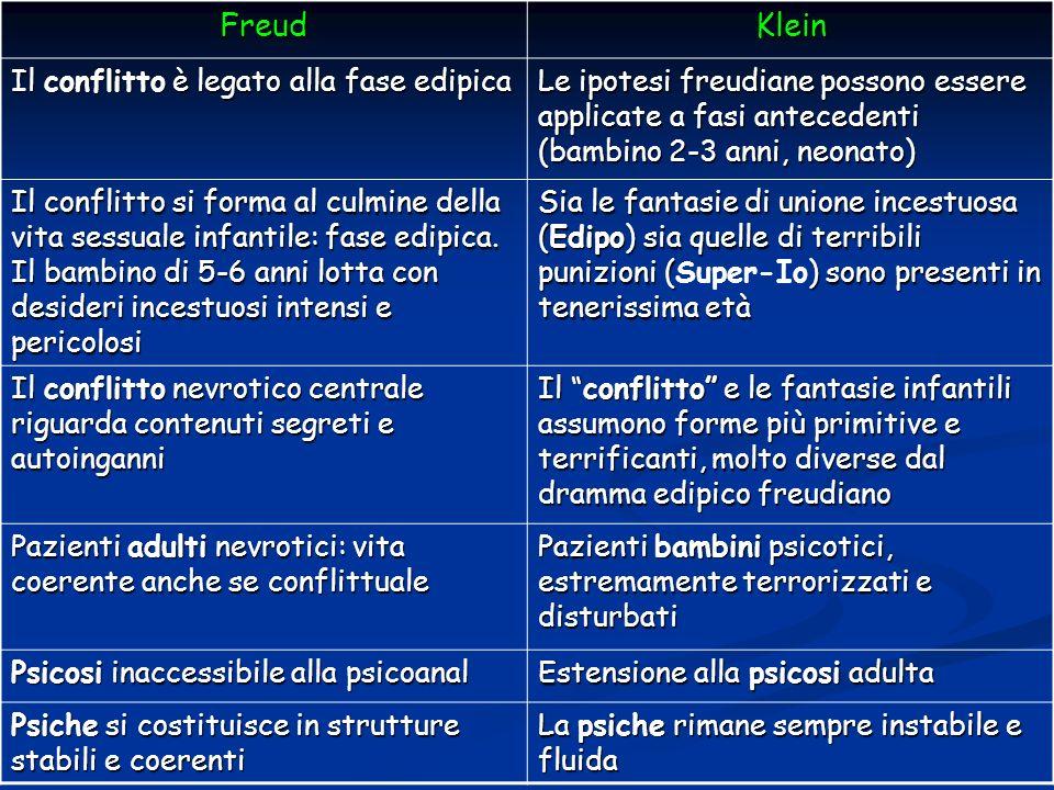 FreudKlein Il conflitto è legato alla fase edipica Le ipotesi freudiane possono essere applicate a fasi antecedenti (bambino 2-3 anni, neonato) Il conflitto si forma al culmine della vita sessuale infantile: fase edipica.