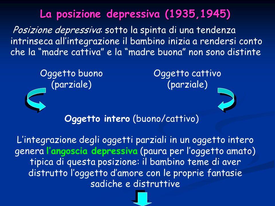 La posizione depressiva (1935,1945) Posizione depressiva: sotto la spinta di una tendenza intrinseca allintegrazione il bambino inizia a rendersi conto che la madre cattiva e la madre buona non sono distinte Oggetto buono (parziale) Oggetto cattivo (parziale) Oggetto intero (buono/cattivo) Lintegrazione degli oggetti parziali in un oggetto intero genera langoscia depressiva (paura per loggetto amato) tipica di questa posizione: il bambino teme di aver distrutto loggetto damore con le proprie fantasie sadiche e distruttive