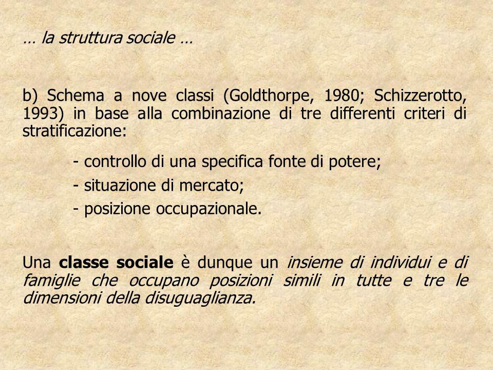 … la struttura sociale … b) Schema a nove classi (Goldthorpe, 1980; Schizzerotto, 1993) in base alla combinazione di tre differenti criteri di stratificazione: - controllo di una specifica fonte di potere; - situazione di mercato; - posizione occupazionale.