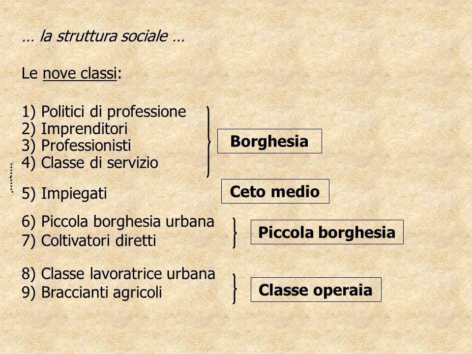 … la struttura sociale … 5) Impiegati 6) Piccola borghesia urbana 7) Coltivatori diretti Le nove classi: 1) Politici di professione 2) Imprenditori 3)
