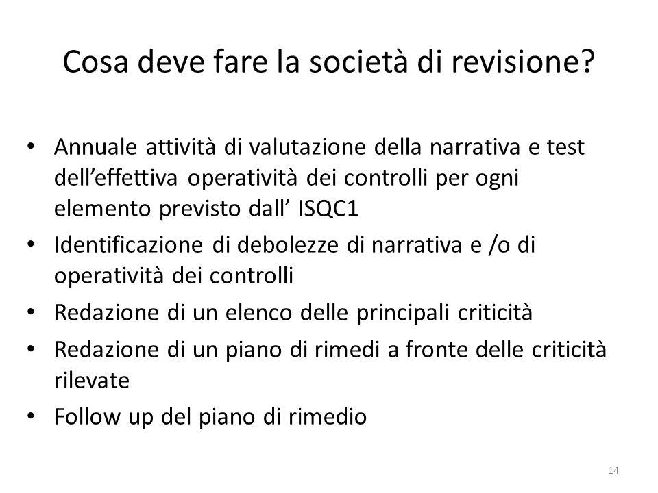 14 Cosa deve fare la società di revisione.