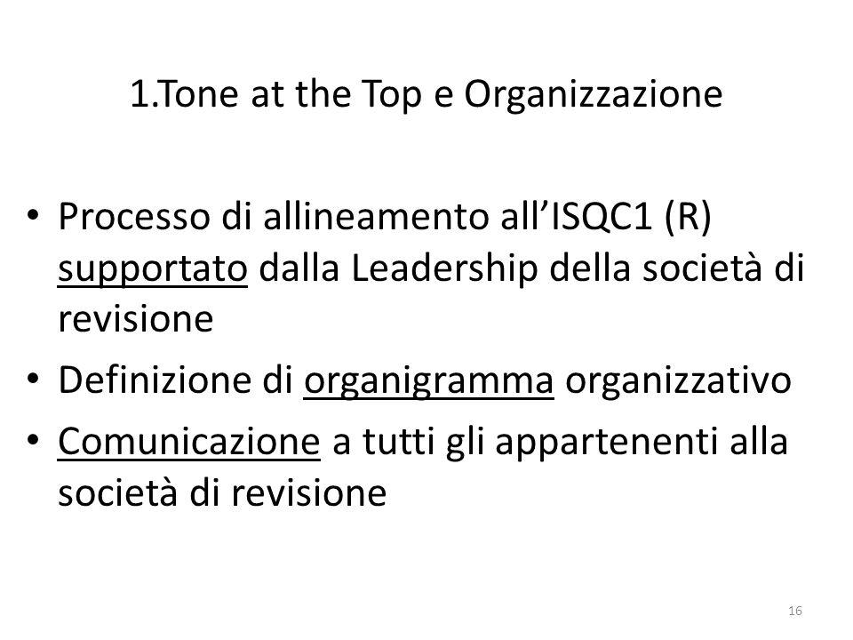 16 1.Tone at the Top e Organizzazione Processo di allineamento allISQC1 (R) supportato dalla Leadership della società di revisione Definizione di organigramma organizzativo Comunicazione a tutti gli appartenenti alla società di revisione