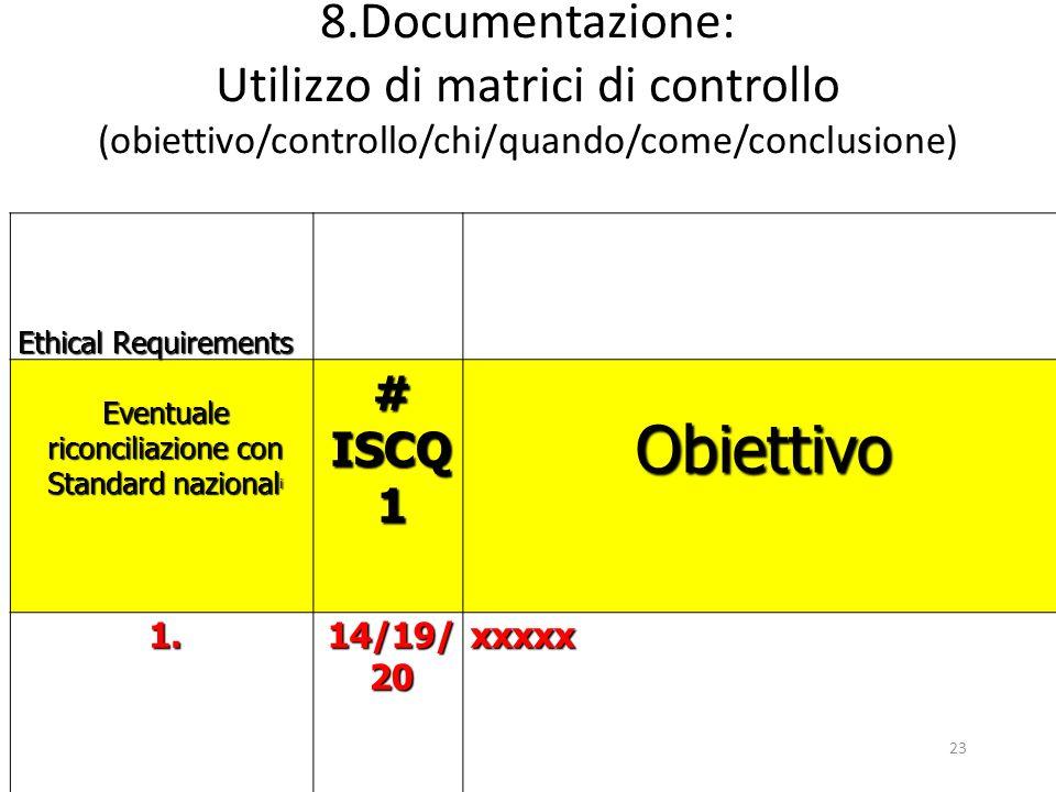 23 8.Documentazione: Utilizzo di matrici di controllo (obiettivo/controllo/chi/quando/come/conclusione) Ethical Requirements Eventuale riconciliazione con Standard nazional i # ISCQ 1 Obiettivo 1.