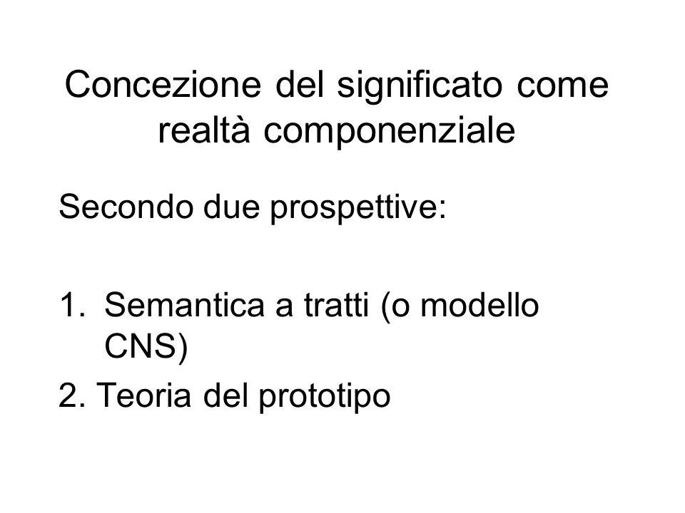 Concezione del significato come realtà componenziale Secondo due prospettive: 1.Semantica a tratti (o modello CNS) 2. Teoria del prototipo