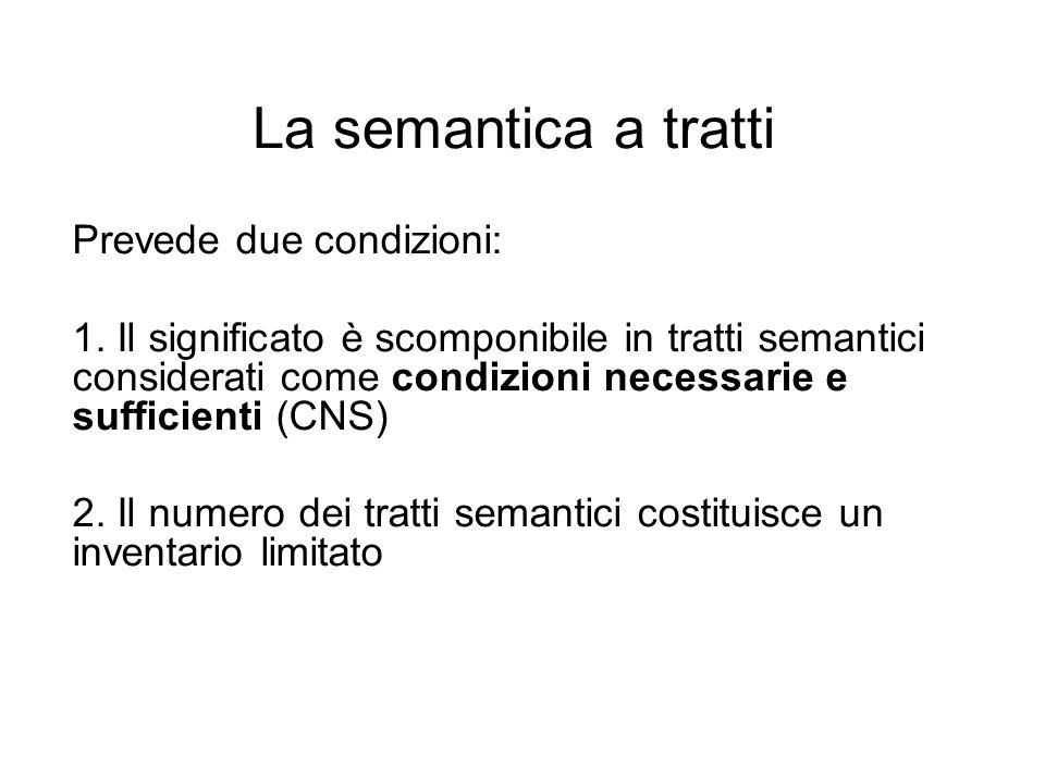 La semantica a tratti Prevede due condizioni: 1. Il significato è scomponibile in tratti semantici considerati come condizioni necessarie e sufficient