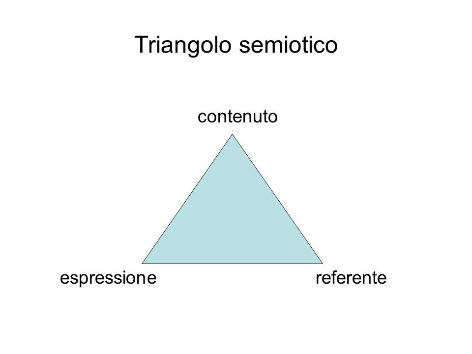 Triangolo semiotico espressionereferente contenuto