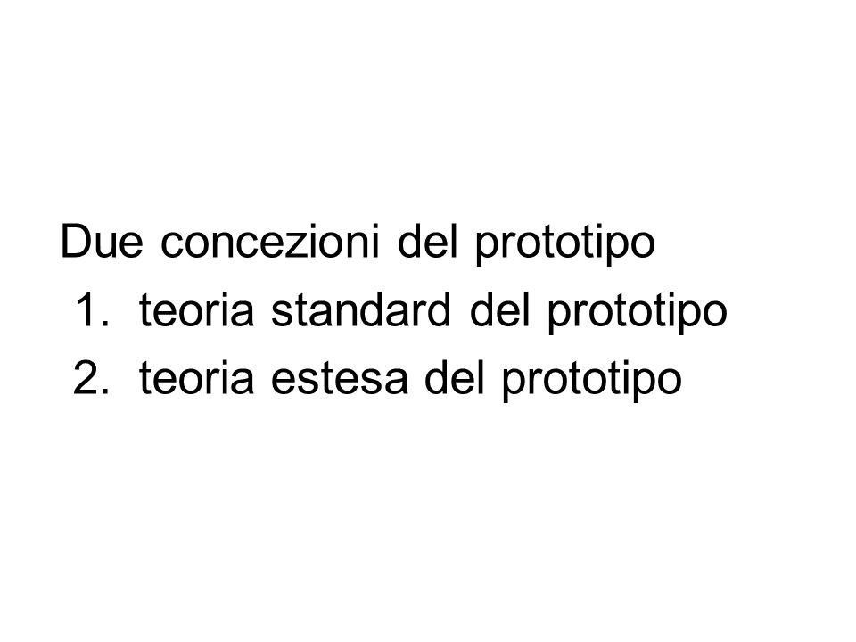Due concezioni del prototipo 1. teoria standard del prototipo 2. teoria estesa del prototipo