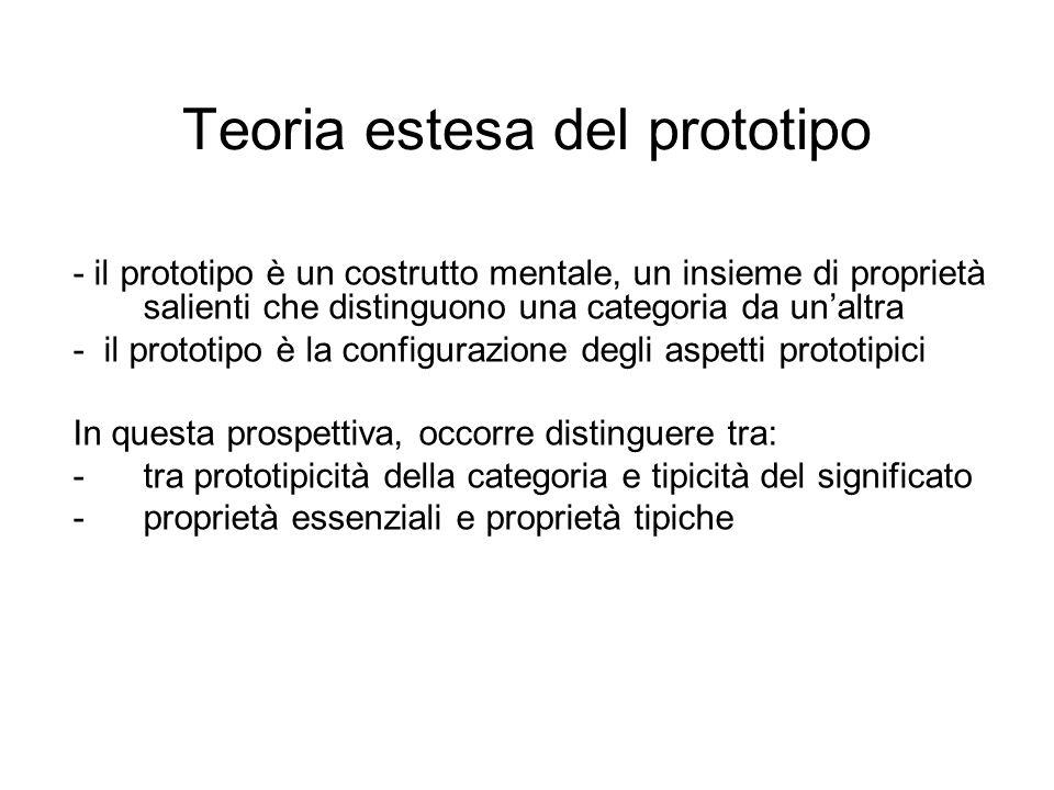 Teoria estesa del prototipo - il prototipo è un costrutto mentale, un insieme di proprietà salienti che distinguono una categoria da unaltra - il prot