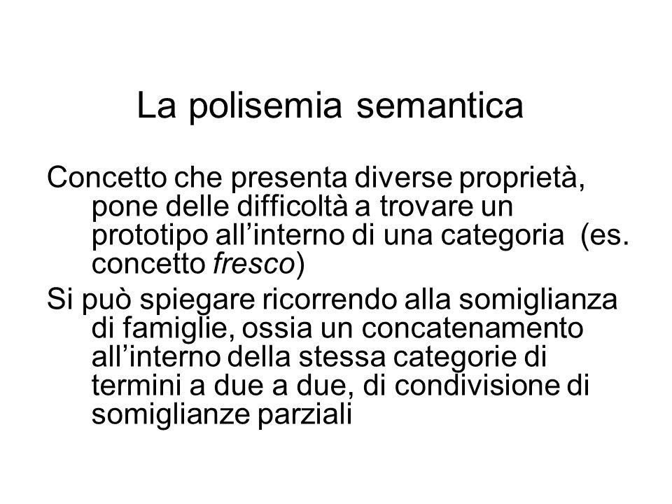 La polisemia semantica Concetto che presenta diverse proprietà, pone delle difficoltà a trovare un prototipo allinterno di una categoria (es. concetto
