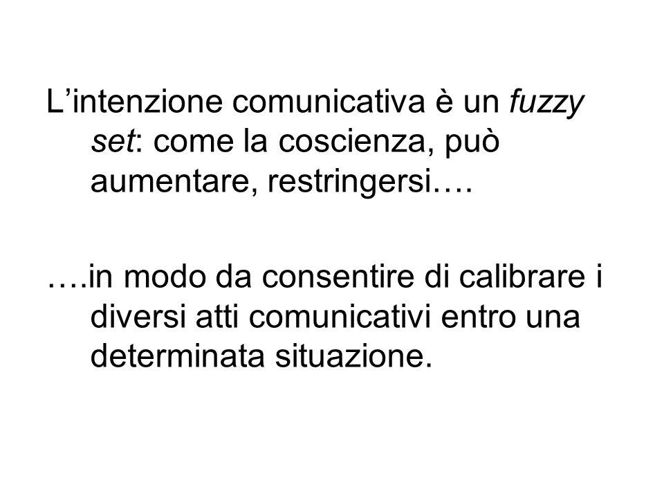 Lintenzione comunicativa è un fuzzy set: come la coscienza, può aumentare, restringersi…. ….in modo da consentire di calibrare i diversi atti comunica