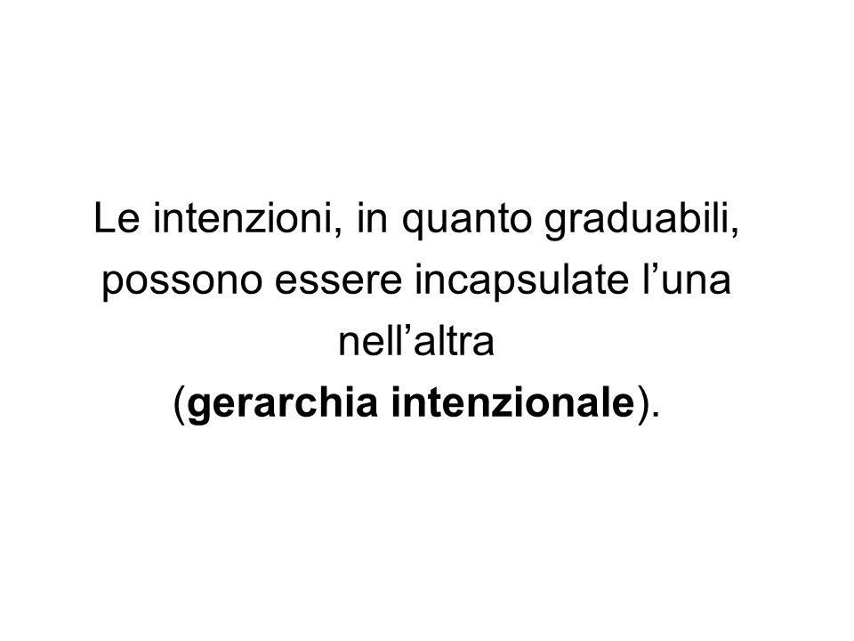 Le intenzioni, in quanto graduabili, possono essere incapsulate luna nellaltra (gerarchia intenzionale).