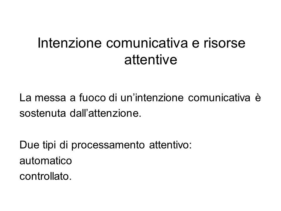 Intenzione comunicativa e risorse attentive La messa a fuoco di unintenzione comunicativa è sostenuta dallattenzione. Due tipi di processamento attent