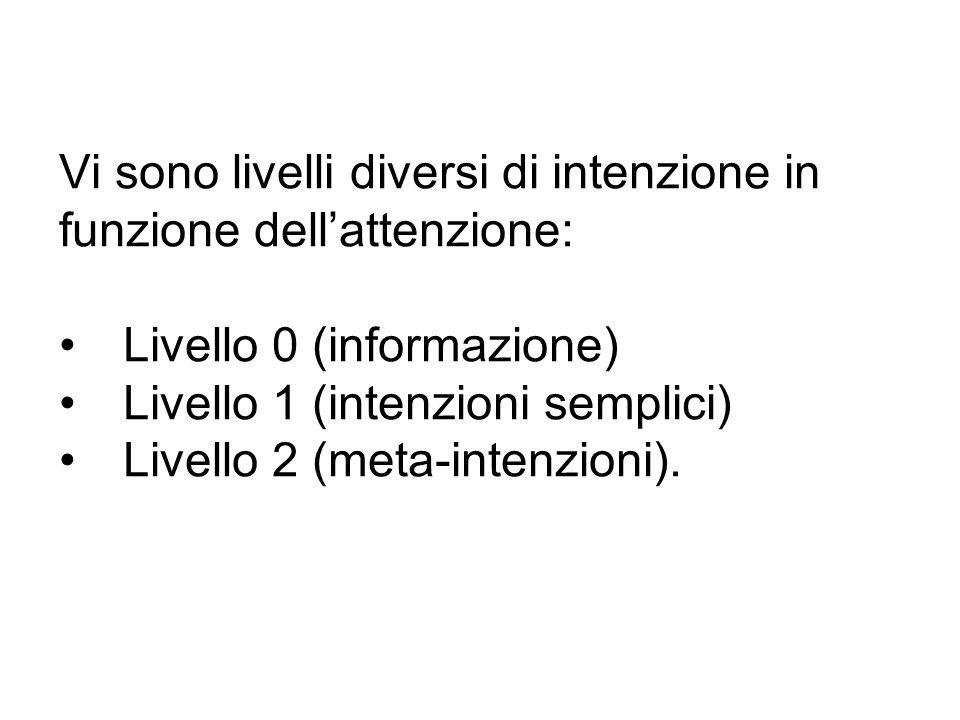 Vi sono livelli diversi di intenzione in funzione dellattenzione: Livello 0 (informazione) Livello 1 (intenzioni semplici) Livello 2 (meta-intenzioni)