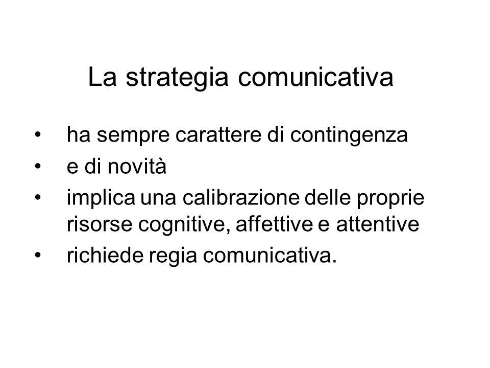 La strategia comunicativa ha sempre carattere di contingenza e di novità implica una calibrazione delle proprie risorse cognitive, affettive e attenti