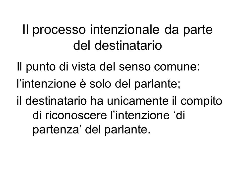 Il processo intenzionale da parte del destinatario Il punto di vista del senso comune: lintenzione è solo del parlante; il destinatario ha unicamente