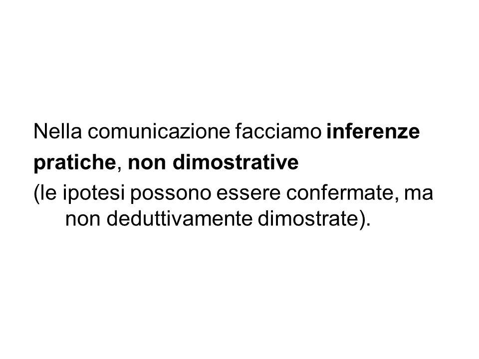 Nella comunicazione facciamo inferenze pratiche, non dimostrative (le ipotesi possono essere confermate, ma non deduttivamente dimostrate).