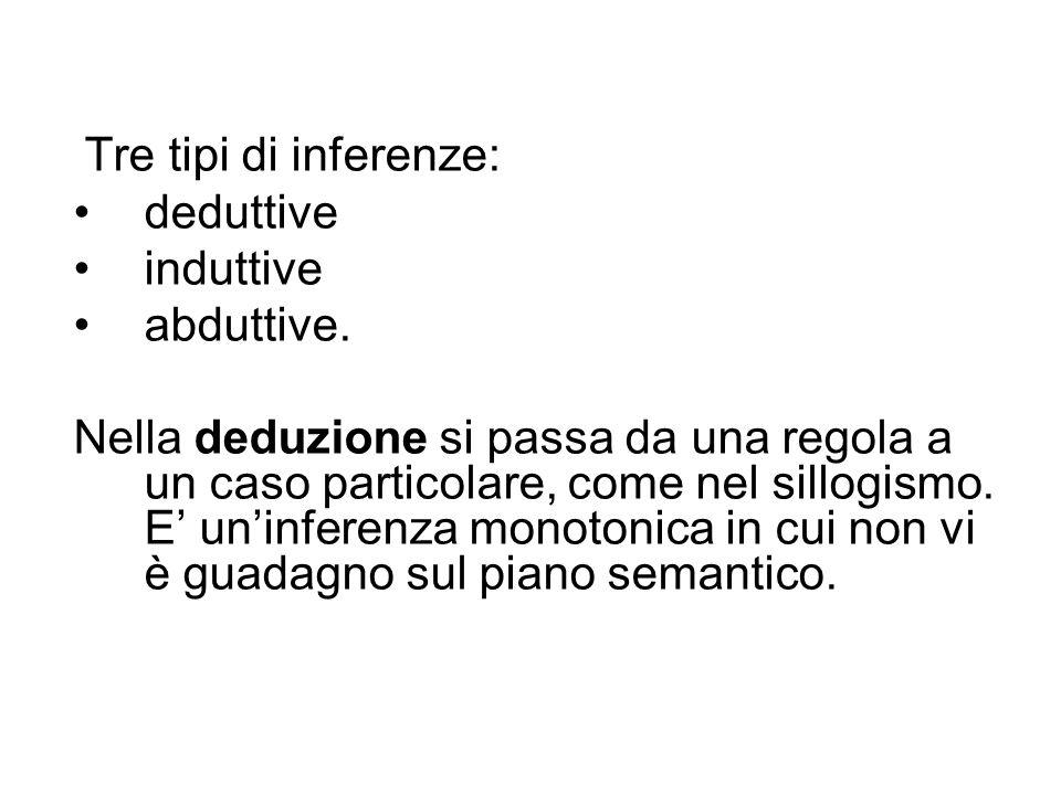 Tre tipi di inferenze: deduttive induttive abduttive. Nella deduzione si passa da una regola a un caso particolare, come nel sillogismo. E uninferenza