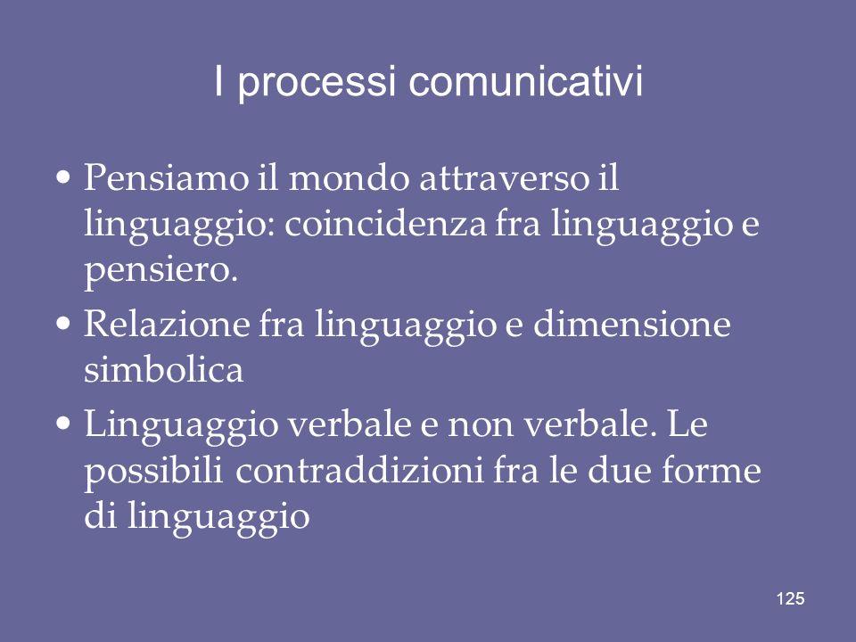 I processi comunicativi Pensiamo il mondo attraverso il linguaggio: coincidenza fra linguaggio e pensiero. Relazione fra linguaggio e dimensione simbo