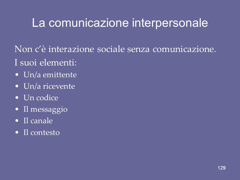 La comunicazione interpersonale Non cè interazione sociale senza comunicazione. I suoi elementi: Un/a emittente Un/a ricevente Un codice Il messaggio