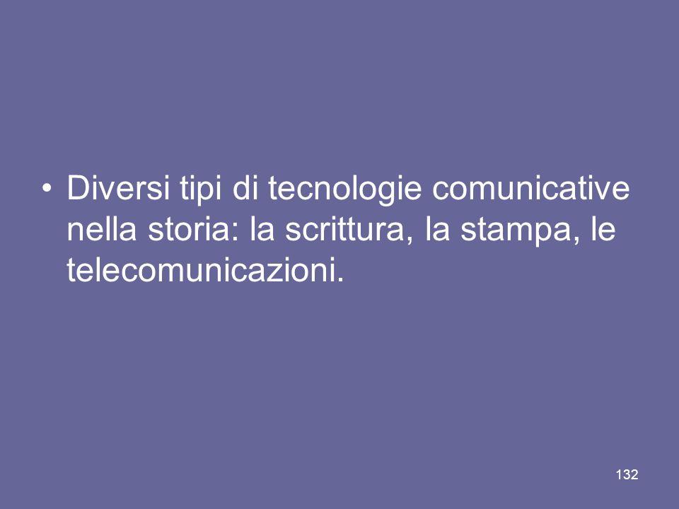 Diversi tipi di tecnologie comunicative nella storia: la scrittura, la stampa, le telecomunicazioni. 132