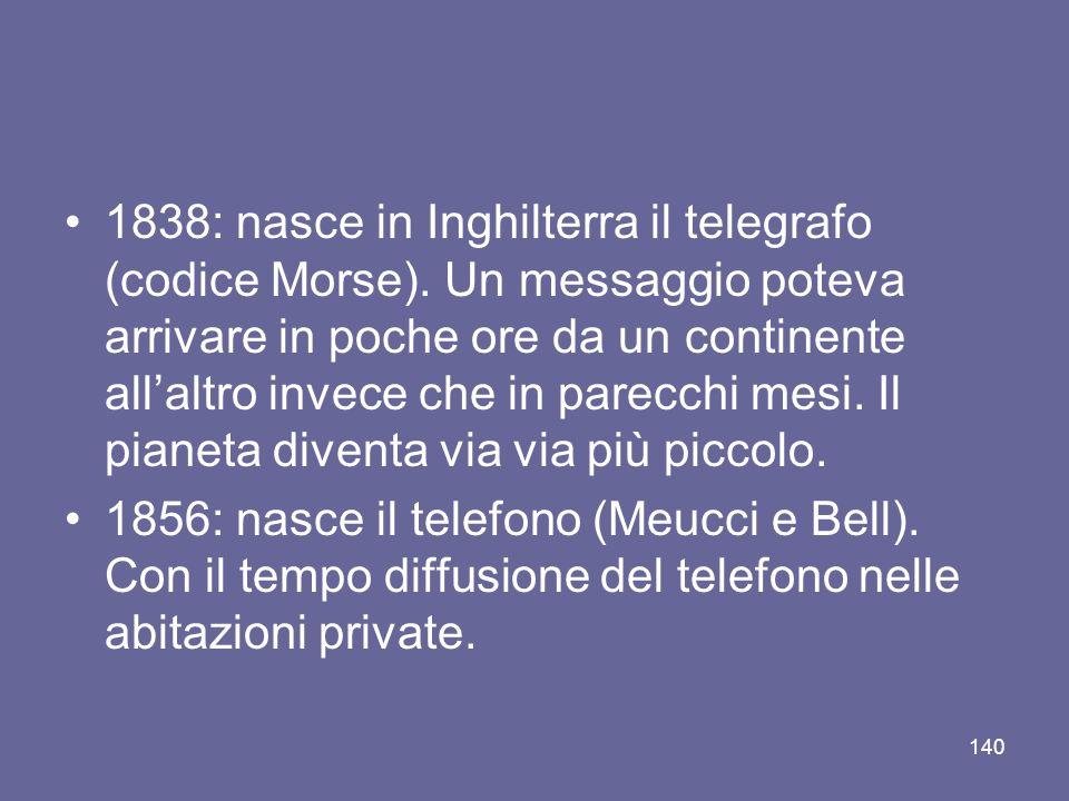 1838: nasce in Inghilterra il telegrafo (codice Morse). Un messaggio poteva arrivare in poche ore da un continente allaltro invece che in parecchi mes