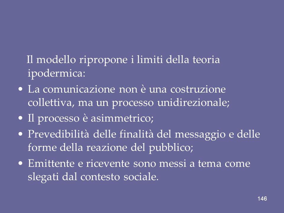 Il modello ripropone i limiti della teoria ipodermica: La comunicazione non è una costruzione collettiva, ma un processo unidirezionale; Il processo è
