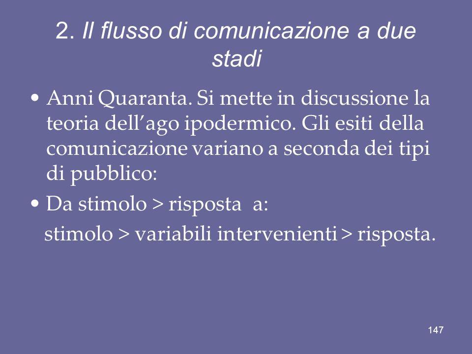 2. Il flusso di comunicazione a due stadi Anni Quaranta. Si mette in discussione la teoria dellago ipodermico. Gli esiti della comunicazione variano a