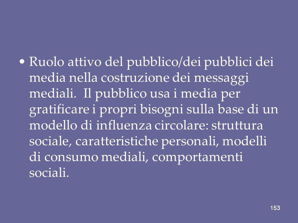 Ruolo attivo del pubblico/dei pubblici dei media nella costruzione dei messaggi mediali. Il pubblico usa i media per gratificare i propri bisogni sull
