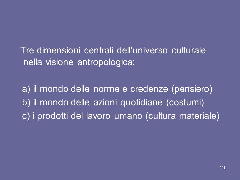Tre dimensioni centrali delluniverso culturale nella visione antropologica: a) il mondo delle norme e credenze (pensiero) b) il mondo delle azioni quo