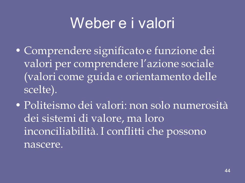 Weber e i valori Comprendere significato e funzione dei valori per comprendere lazione sociale (valori come guida e orientamento delle scelte). Polite