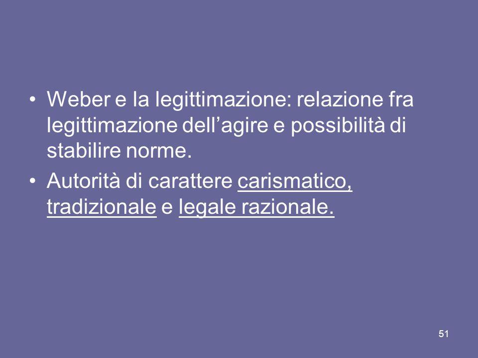 Weber e la legittimazione: relazione fra legittimazione dellagire e possibilità di stabilire norme. Autorità di carattere carismatico, tradizionale e