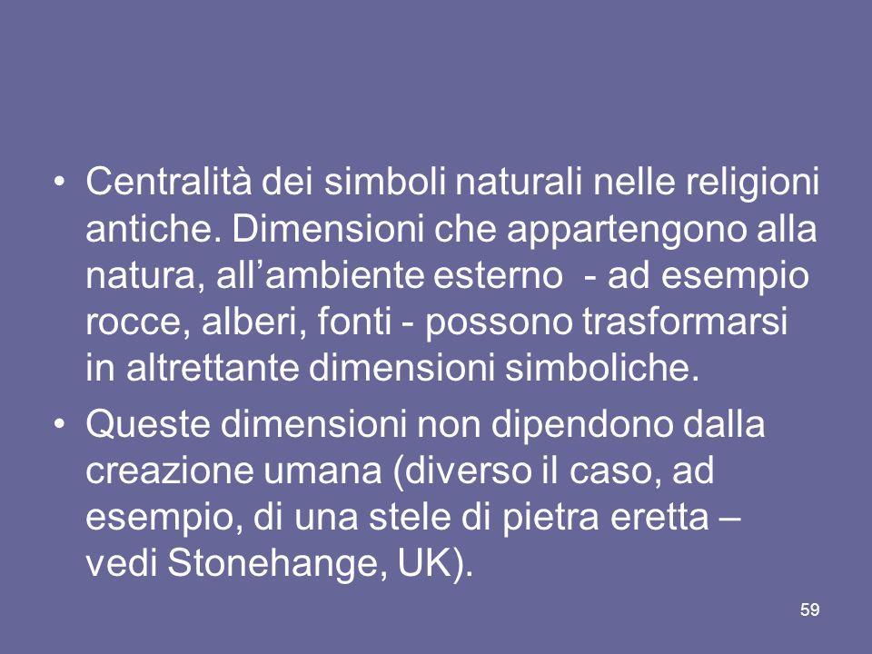 Centralità dei simboli naturali nelle religioni antiche. Dimensioni che appartengono alla natura, allambiente esterno - ad esempio rocce, alberi, font