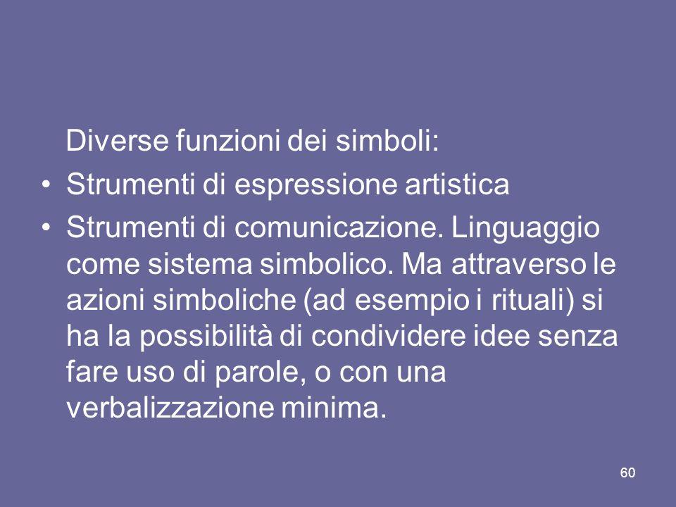 Diverse funzioni dei simboli: Strumenti di espressione artistica Strumenti di comunicazione. Linguaggio come sistema simbolico. Ma attraverso le azion