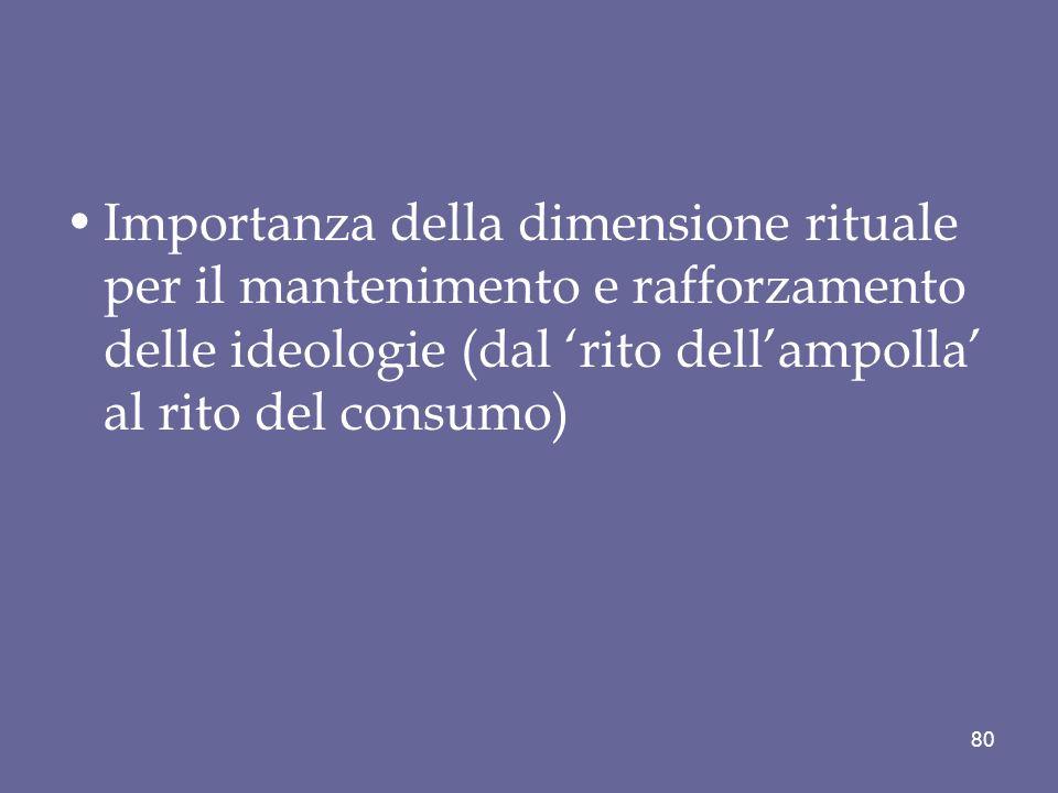 Importanza della dimensione rituale per il mantenimento e rafforzamento delle ideologie (dal rito dellampolla al rito del consumo) 80