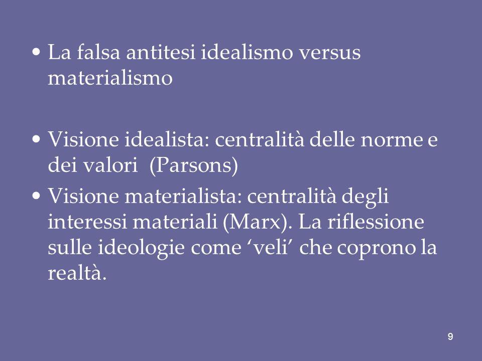 La falsa antitesi idealismo versus materialismo Visione idealista: centralità delle norme e dei valori (Parsons) Visione materialista: centralità degl