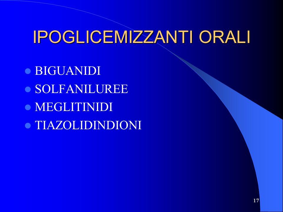 17 IPOGLICEMIZZANTI ORALI BIGUANIDI SOLFANILUREE MEGLITINIDI TIAZOLIDINDIONI