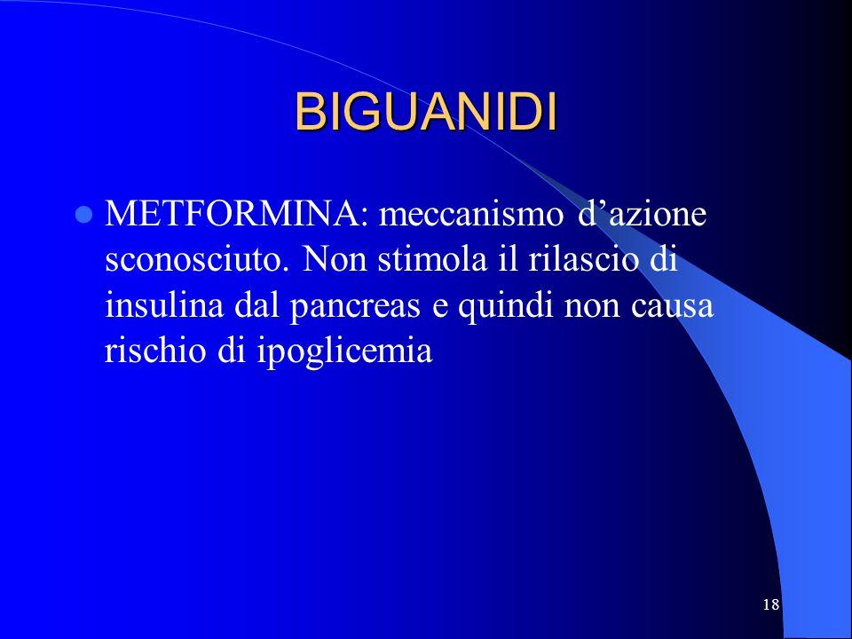 18 BIGUANIDI METFORMINA: meccanismo dazione sconosciuto. Non stimola il rilascio di insulina dal pancreas e quindi non causa rischio di ipoglicemia