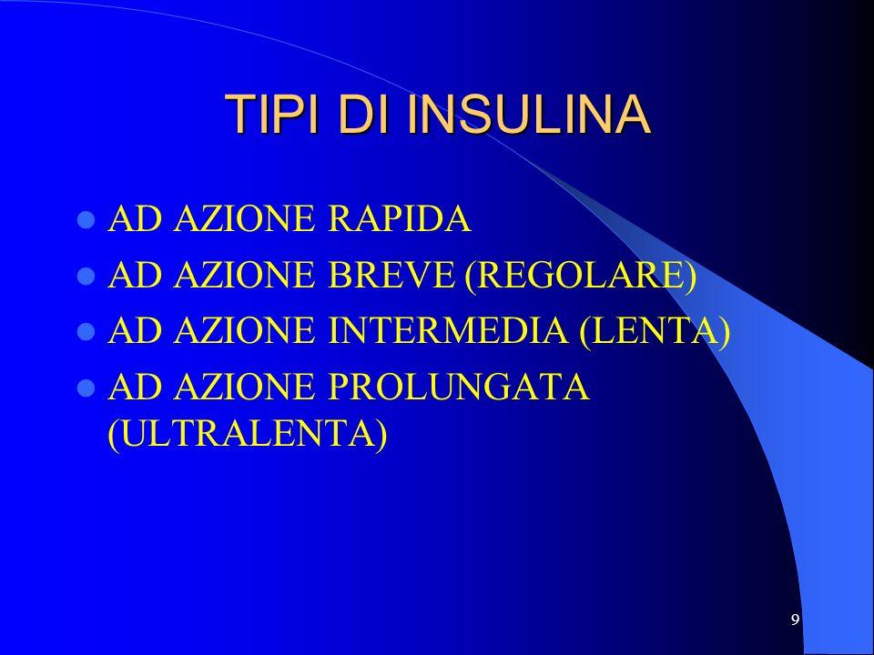 9 TIPI DI INSULINA AD AZIONE RAPIDA AD AZIONE BREVE (REGOLARE) AD AZIONE INTERMEDIA (LENTA) AD AZIONE PROLUNGATA (ULTRALENTA)