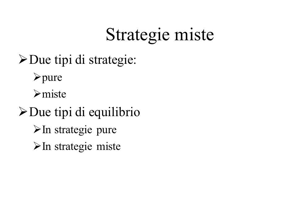 Pari o dispari: non esiste un equilibrio in strategie pure +1, -1 -1, +1 +1, -1 P D P D 2 1