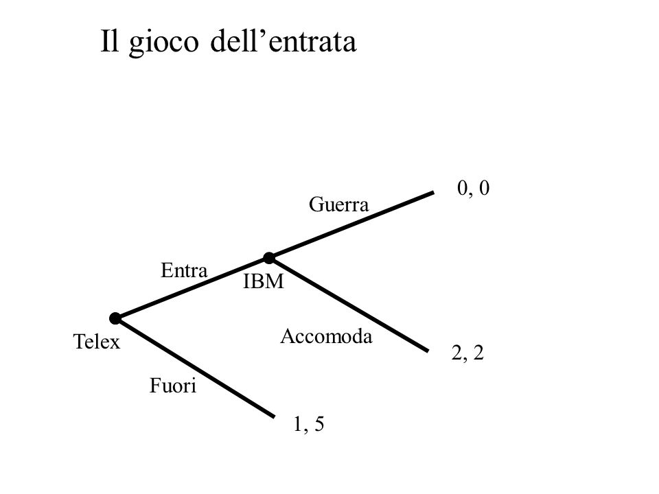 Definizione Un profilo di strategie miste = ( 1,..., n ) è un equilibrio di Nash se per ogni i,