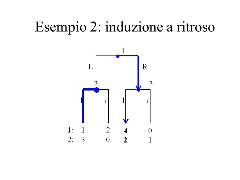 Il gioco in forma normale Tre equilibri Nash in strategie pure: {R,ll}, {L,lr}, and {R,rl}. {L,lr} e {R,rl} coinvolgono minacce non credibili.