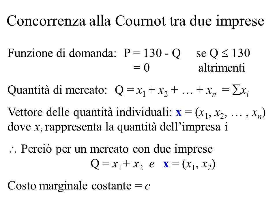 Concorrenza nelle quantità tra due imprese Concorrenza alla Cournot Lequilibrio di Cournot si colloca tra monopolio e concorrenza perfetta