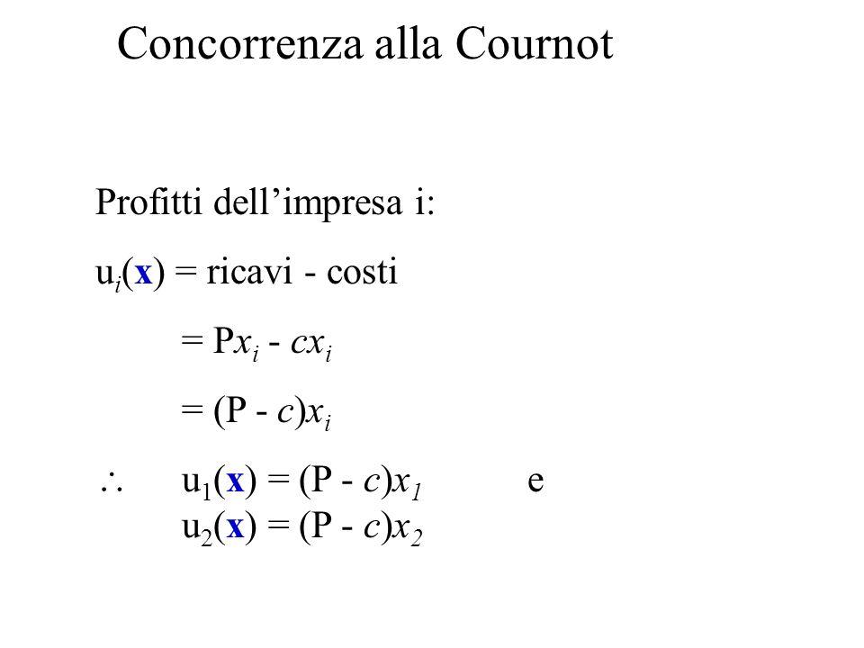 Concorrenza alla Cournot tra due imprese Funzione di domanda: P = 130 - Q se Q 130 = 0 altrimenti Quantità di mercato: Q = x 1 + x 2 + … + x n = x i V