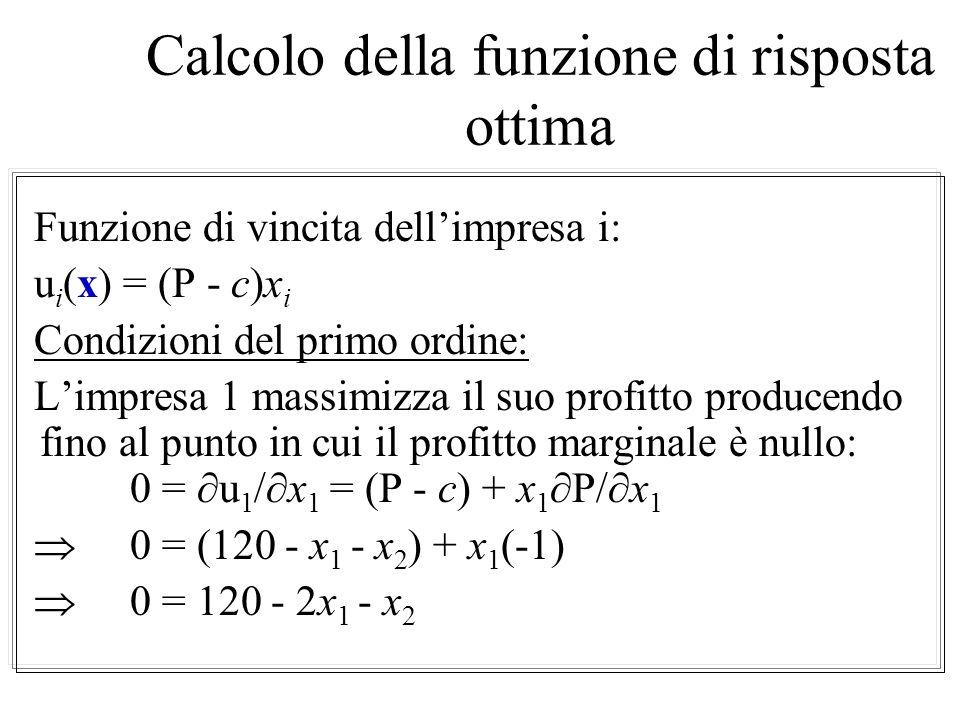 Concorrenza alla Cournot Profitti dellimpresa i: u i (x) = ricavi - costi = Px i - cx i = (P - c)x i u 1 (x) = (P - c)x 1 e u 2 (x) = (P - c)x 2