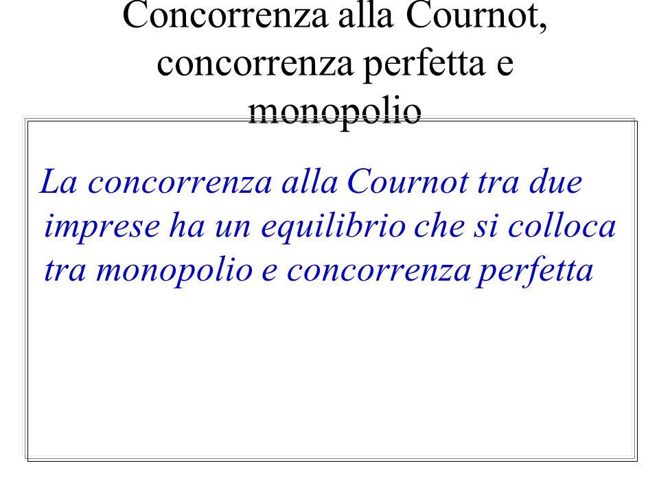 Equilibrio di monopolio per due imprese Un monopolista massimizzerà il profitto totale: u = u 1 + u 2 = (P - c) Q u = (120 - Q) Q Condizioni del primo