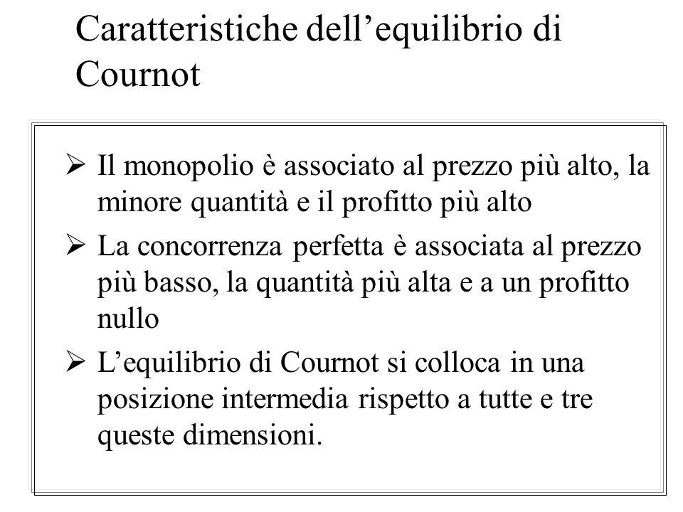 Concorrenza alla Cournot, concorrenza perfetta e monopolio La concorrenza alla Cournot tra due imprese ha un equilibrio che si colloca tra monopolio e