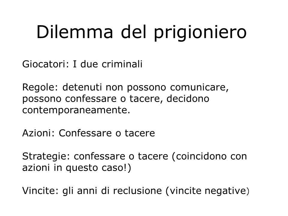 Dilemma del prigioniero Due criminali che hanno commesso in complicità un grave delitto sono detenuti in celle separate (non possono comunicare). Ci s